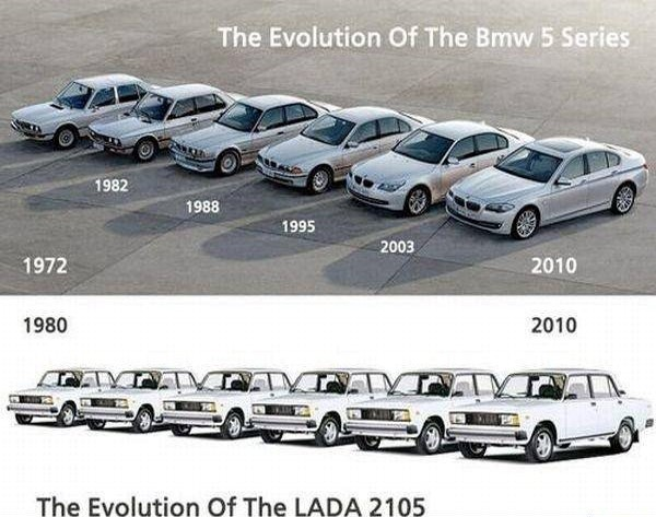 a_baa-Evolution-Bmw-Vs-Lada