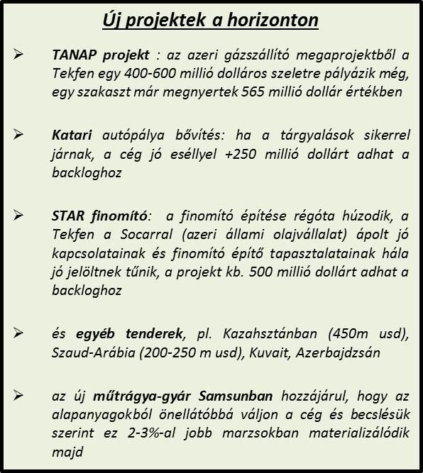 uj_projektek