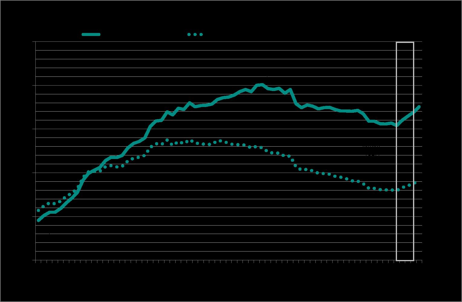 fhb index