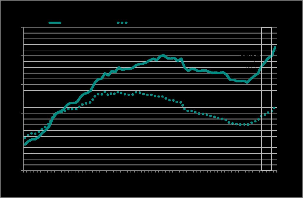 fhb-index-2016